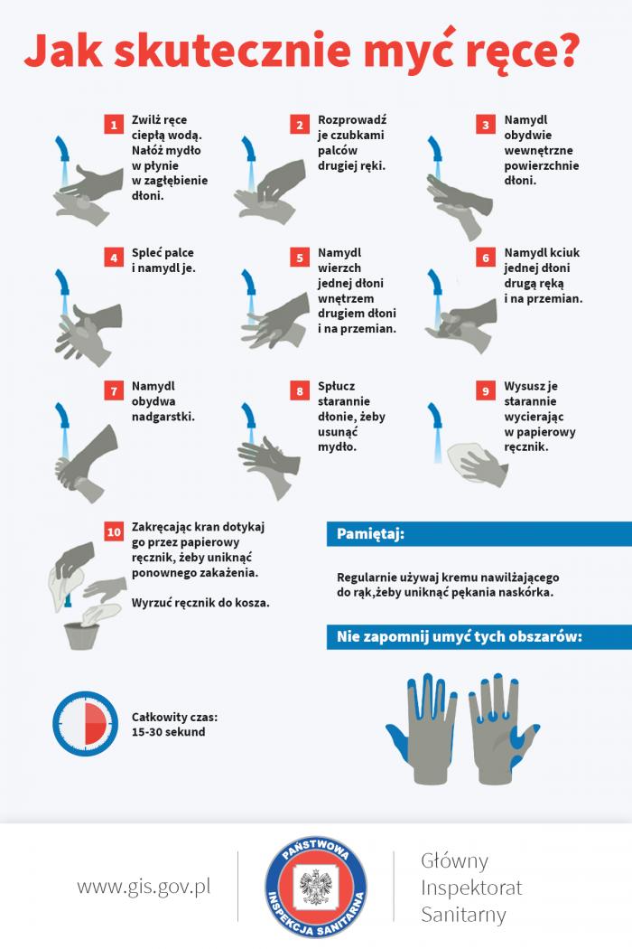 Jak-myć-ręce